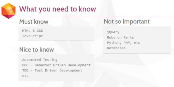 What you need to know For Learn Angular